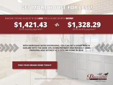 Get More House For Less - Find Your Dream Home Today!