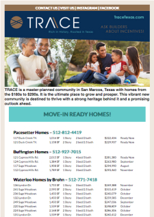 TRACE in San Marcos – AMAZING Amenities, 3 Builders + Elementary School from $180s