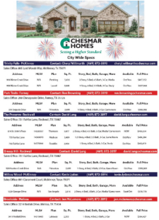 Check Out Chesmar's Current Spec Listings This Weekend!