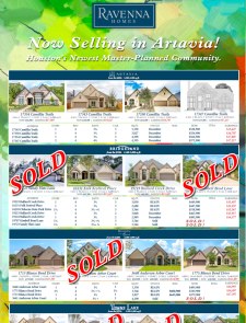 Move-In Ready Inventory Available!