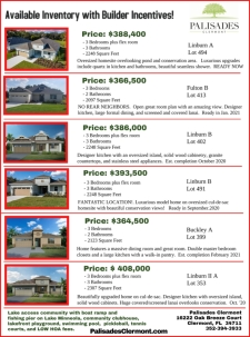 Check Out Our Available Inventory With Builder Incentives!