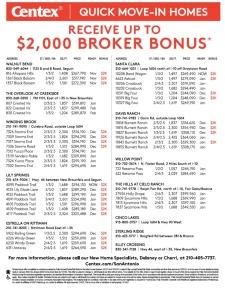 $2,000 Broker Bonus on Select Homes!