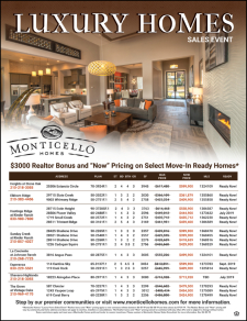 """$3000 Agent Bonus and Special """"Now"""" Pricing on Select Move-In Ready Homes!"""