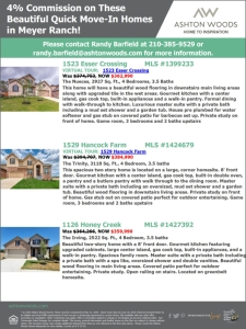 4% Commission in Meyer Ranch!*