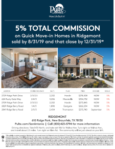 5% Total Commission* on Select Quick Move-Ins in Ridgemont!