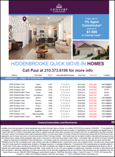 Hiddenbrooke has up to 5% Agent Commission and $7,500 toward Closing Costs on Move-In Ready Homes!
