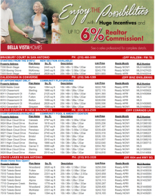 Huge Incentives Plus Up to 6% Commission!