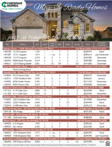 Just in Time for the Holidays - Chesmar Homes
