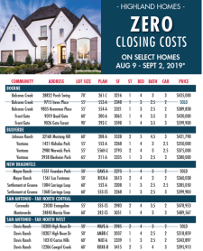 New Highland Home | Zero Closing Costs