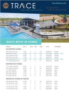 New San Marcos Homes- From $180s-$290s