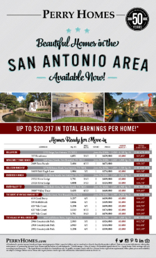 Perry Homes – Beautiful Homes Ready for Move-in!