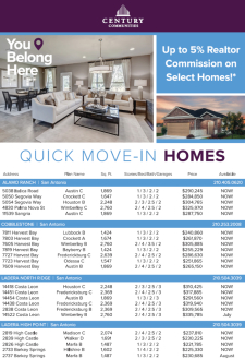 Quick Move-In Homes - Up to 5% Commission!*