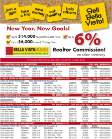 Sell Bella Vista! 6% Commission on Select Homes*