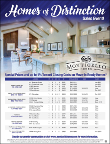 Special Prices and Up to 1% Toward Closing Costs on Move-In Ready Homes!