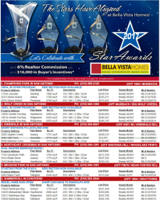 The Stars Have Aligned at Bella Vista Homes! Help us celebrate with up to 6% REALTOR Commission!